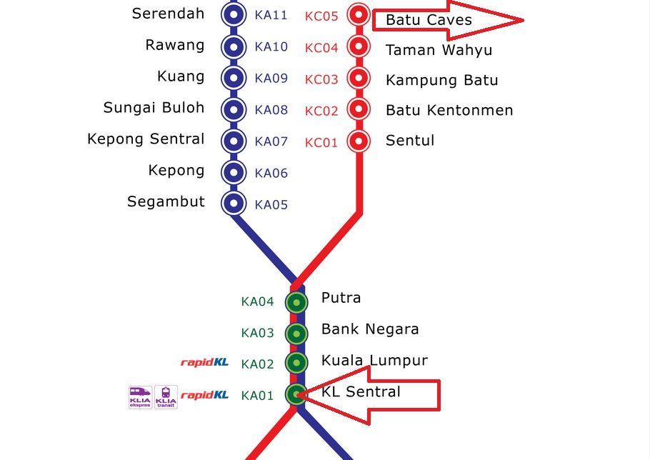 Vanaf KL Sentral is het maar 8 stops tot de Batu Caves